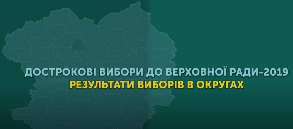 Парламентские выборы: как голосовали в Харькове и области