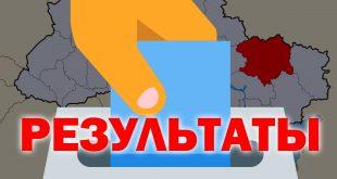 Результаты выборов по мажоритарным округам Харьковской области (ДОПОЛНЕНО)